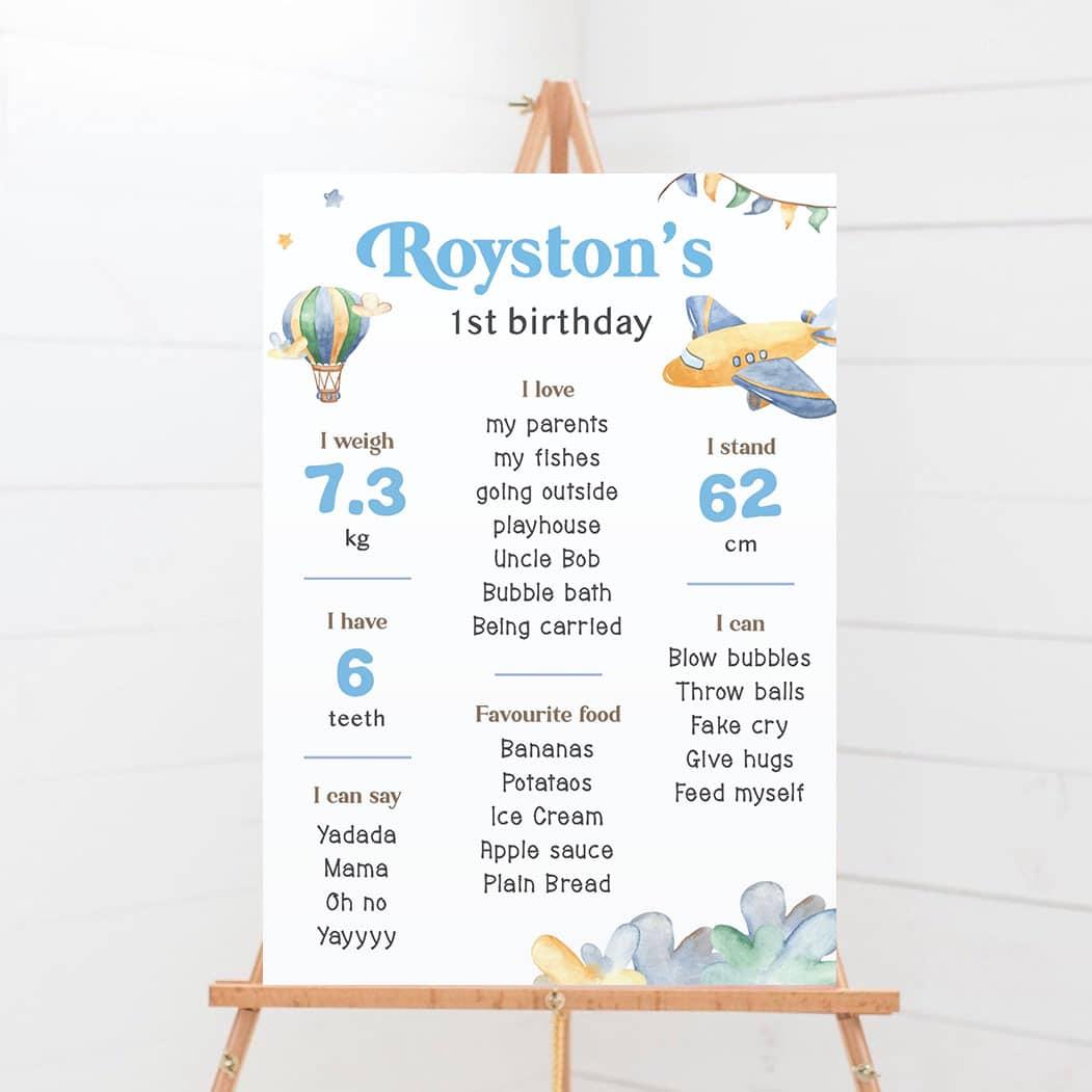 First Birthday Board Aeroplane Milestone Milestone Board